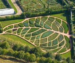 the vegetable garden of abundance at la chatonniere each segment