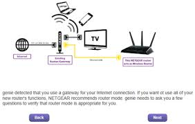 how do i set up netgear r7000 router with my existing internet