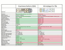 coachmen class c motorhome floor plans 2017 coachmen galleria 24tm class b piqua oh psrvs