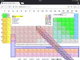 p table of elements is there a digital 3d periodic table of elements which displays