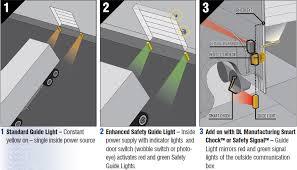 led loading dock lights led dock lighting dock lighting loading dock safety