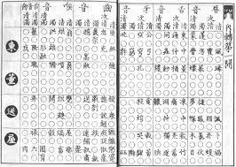 Words That Rhyme With Table Chinese Literature Yunjing 韻鏡 Www Chinaknowledge De
