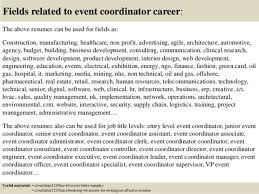 event manager cover letter text version of the event planner