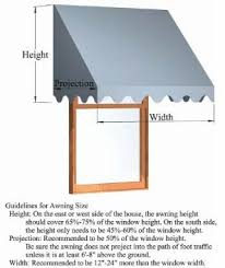 Awning Sizes Awning Styles Neville U0027s Inc Green Bay Wisconsin
