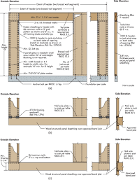 Steel Floor Framing Plan Performance Evaluation Of Portal Frame System In Low Rise Light