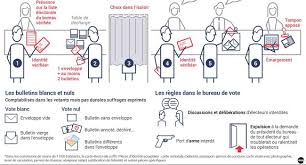assesseur bureau de vote pas d armes dans les bureaux de vote 20 04 2017 ladepeche fr