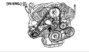 2001 hyundai santa fe alternator replacement how do i replace the alternator in my 2003 hyundai sonata 2 7 gls