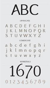Midcentury Modern Fonts 100 Free Fonts You Should Be Using In 2015 U2013 Learn