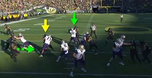 brady hoke resume mad as hell terrible defensive technique taught at oregon fishduck