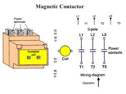 hoa wiring schematic diagram wiring diagrams for diy car repairs