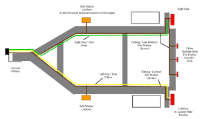 wiring diagram for a trailer lights here is an example of wiring