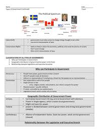 all worksheets grade 5 social studies canadian government
