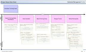 User Story Card Template Agile