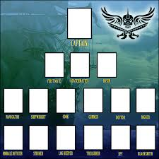 Pirate Memes - pirate crew meme template 2017 by moheart7 on deviantart