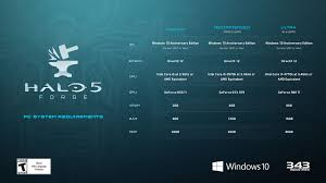 pubg pc requirements halo 5 forge system requirements are here and windows 10