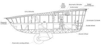 control car flight instruments and flight controls airships net