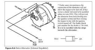 painless wiring backfeeding from alternator solved diagram
