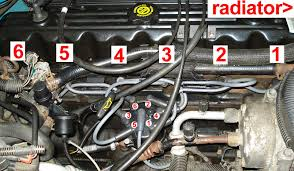 spark plug wiring configuration jeep cherokee forum