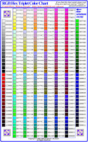 what is the rgb code of the colors of the indian flag yahoo answers