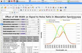 Calibration Spreadsheet Template Intro To Signal Processing Case Studies