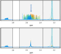 a primer to nutritional metabolomics by nmr spectroscopy and