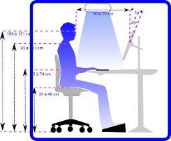 ergonomie bureau ordinateur ergonomie juai with ergonomie principes duergonomie du