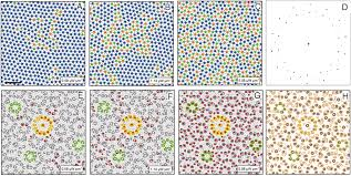 quasi periodic pattern definition proliferation of anomalous symmetries in colloidal monolayers