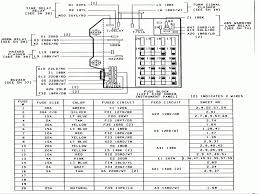 2009 dodge charger owners manual 2009 dodge magnum the fuse box diagram discernir