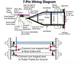 7 way round pin trailer plug wiring diagram 7 pin connector wiring