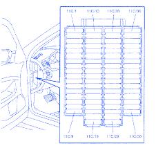 volvo v70 fuse box diagram volvo wiring diagram and schematics