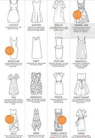 dress styles fashion style terminology