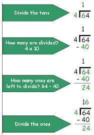 4th grade partial quotient division worksheets 4th grade