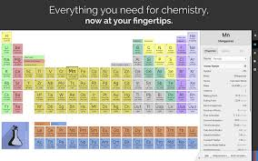 Fe On The Periodic Table Chemreference Periodic Table Chrome Web Store