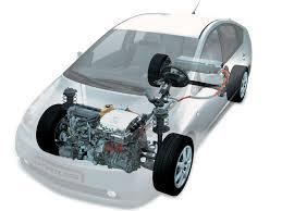 motor de toyota prius el auto híbrido cómo funciona el toyota prius híbrido