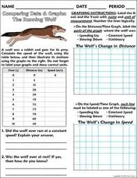 motion review worksheet distance time graphs middle