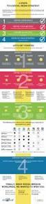 social media objectives and marketing strategy examples