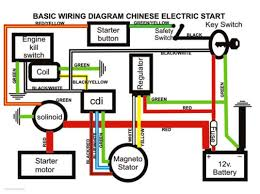 atv ignition wiring diagram atv wiring diagrams instruction