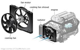 ac fan motor replacement cost radiator fan motor replacement cost repairpal estimate