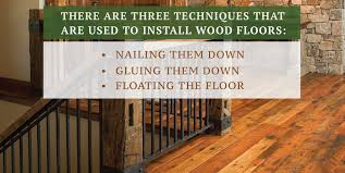 chapter 6 how to install hardwood floors