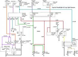 wiring diagram for 1994 f150 headlight switch u2013 readingrat net