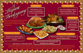 thanksgiving american a hispanic thanksgiving visual ly