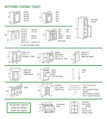Standard Kitchen Cabinet Door Sizes Kitchen Cabinets Sizes Standard Image For Kitchen Cabinet