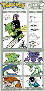 Trainer Meme - pokemon trainer meme by foxycraven on deviantart