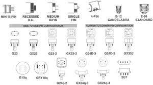 what is the standard light bulb base fluorescent l identification bulbs plus inc