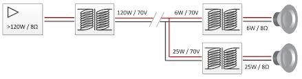 constant voltage speaker systems biamp systems