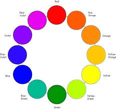 what colors make yellow yellow and purple make what color the colour pairs are yellow
