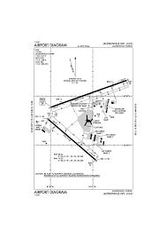 Atlanta Airport Map Terminal S by Jacksonville International Airport Wikipedia