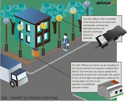 Remote Control Landscape Lighting by Arivus Launches Smart Led Control For Street Lights With Ofdm