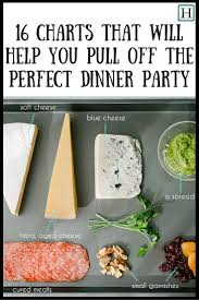 Dinner Party Entertainment Ideas These 16 Charts Will Help You Pull Off The Perfect Dinner Party