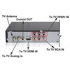 atsc tv box digital convertor hdtv receiver set top box signal